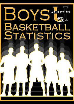 Boys Basketball Statistics